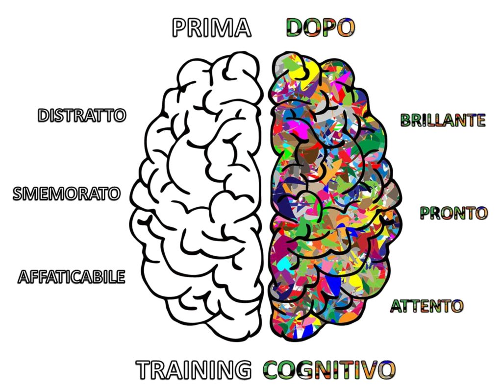 Vantaggi del Training Cognitivo